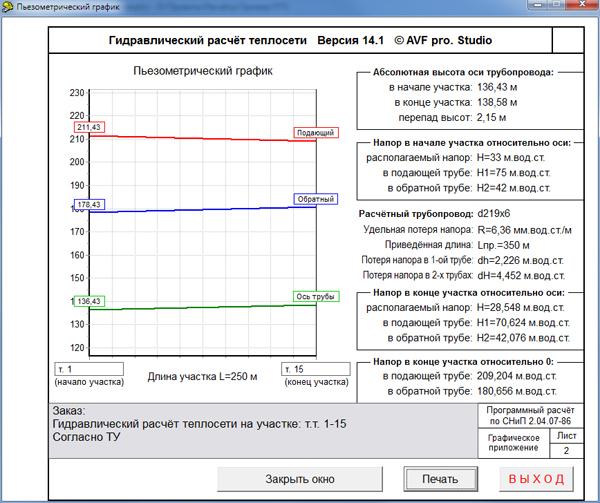 гидравлический расчет тепловых сетей ведут по участкам ошибку